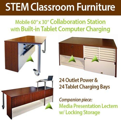 Evolutions STEM Desk and Lectern