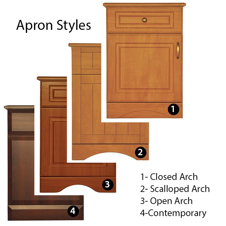 Patient Room Furniture Apron Styles
