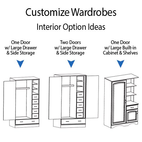 Custom Wardobe configurations