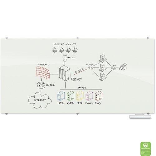 Glassboard Magnetic Dry Erase